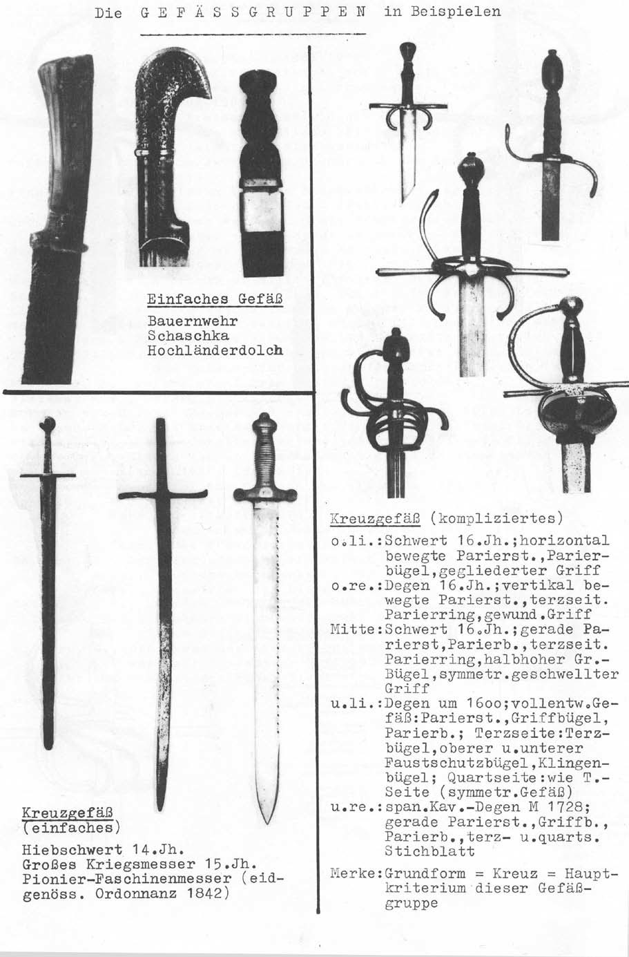 Info zu Blankwaffen-Bilder
